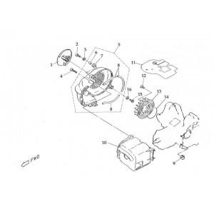 Элементы воздушного охлаждения двигателя
