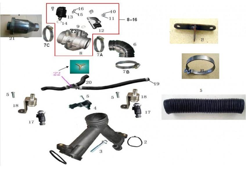 Элементы топливной системы (ATV)