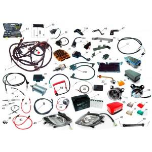 Электрооборудование I