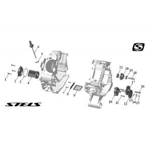 Система смазки ДВС, квадроцикл Stels Guepard 650G