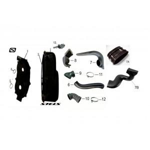 Вентиляция вариатора, квадроцикл Stels Guepard 650G