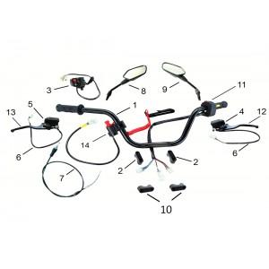 Детали руля, квадроцикл Stels Guepard 650G