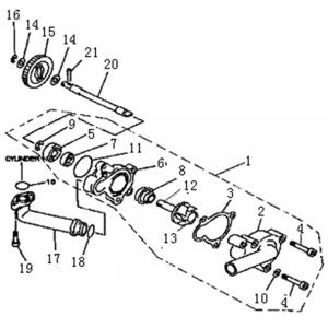 Запчасти насоса системы охлаждения квадроцикла Stels ATV 300B