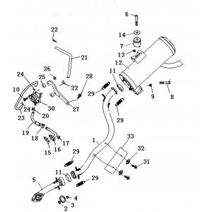 Запчасти выхлопной системы квадроцикла Stels ATV 300B