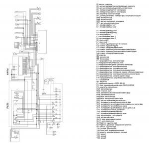 Схема электрооборудования приборной панели снегохода S 800 Rosomaha